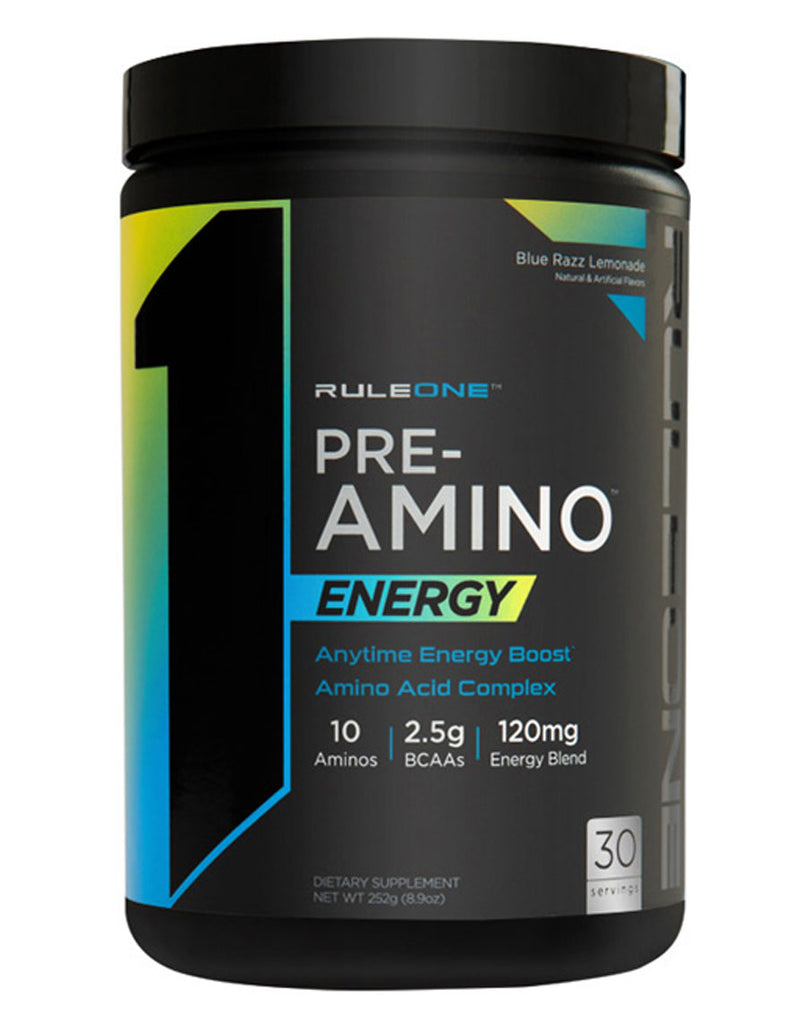 R1 Pre Amino Energy by Rule 1 Proteins