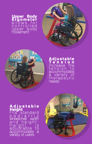 Pediatric Adaptive ABL Super Cycle - actionbasedlearning