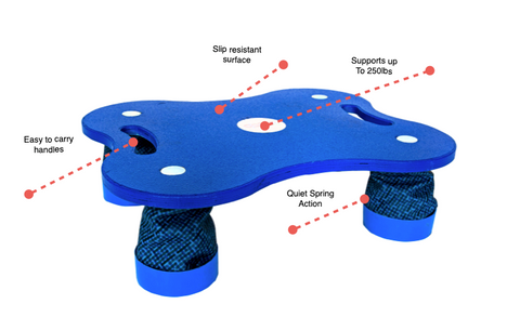Cardio Kids Boomerboard - actionbasedlearning