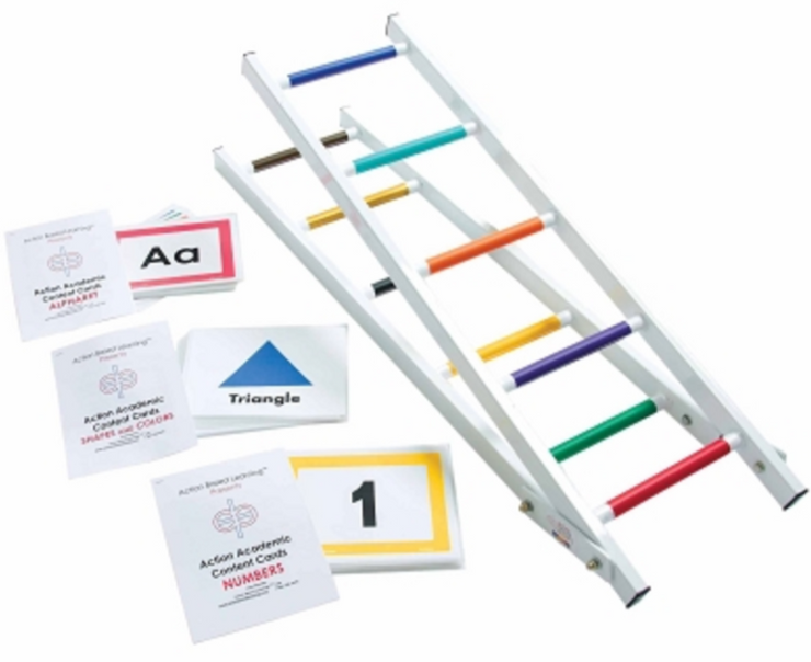 ABL Ladder Package