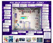 3-5th Body Brain Adventure Lab