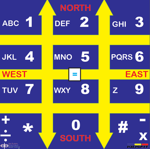 ABL Math Telephone Mat - actionbasedlearning