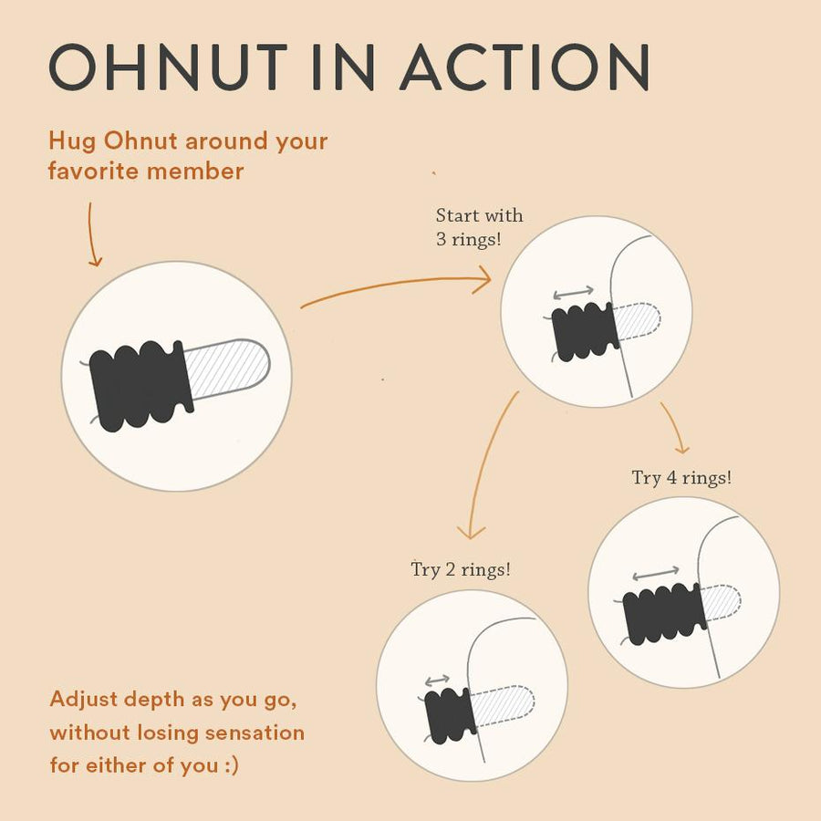 Ohnut Set of 4 Piece OhnutCo