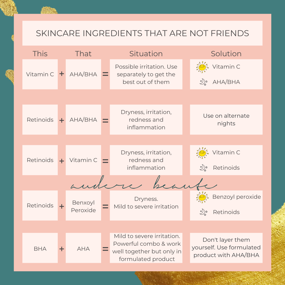 Skincare ingredients to avoid mixing