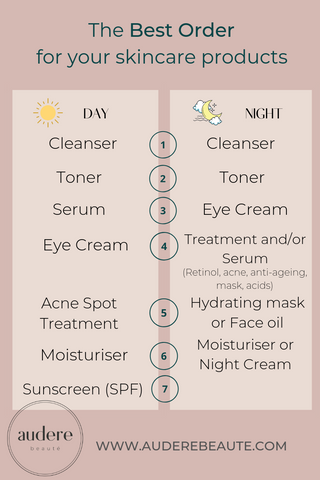 Best order to use skincare products