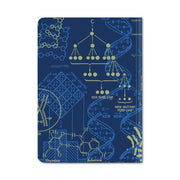 DNA Mini Hardcover Notebook | Field Museum Store