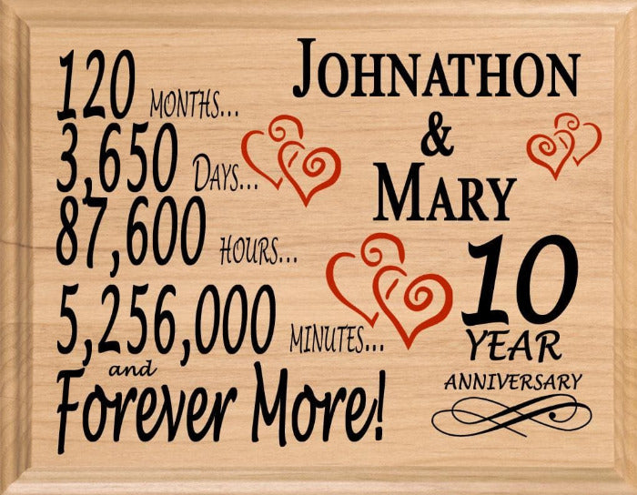 10 Year Anniversary Gifts Personalized 10th For Her Him Couple