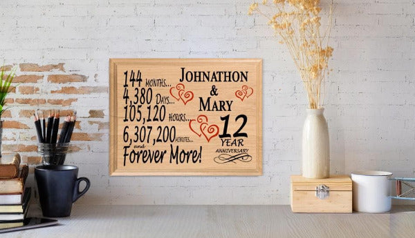 12 Year Wedding Anniversary Gifts: 12th Anniversary Gift Sign Personalized 12 Year SAME DAY