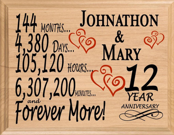 12 Year Anniversary Gifts Personalized 12th For Her Him Couple