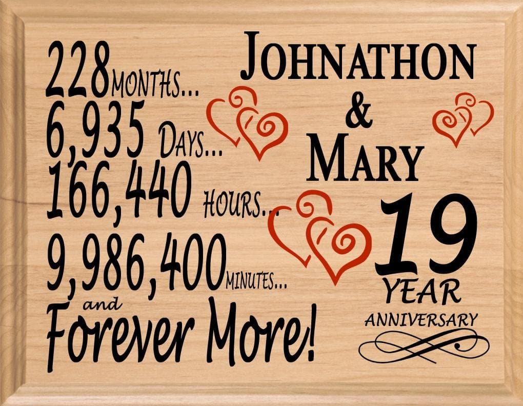 19 Year Anniversary Gifts Personalized 19th For Her Him Couple