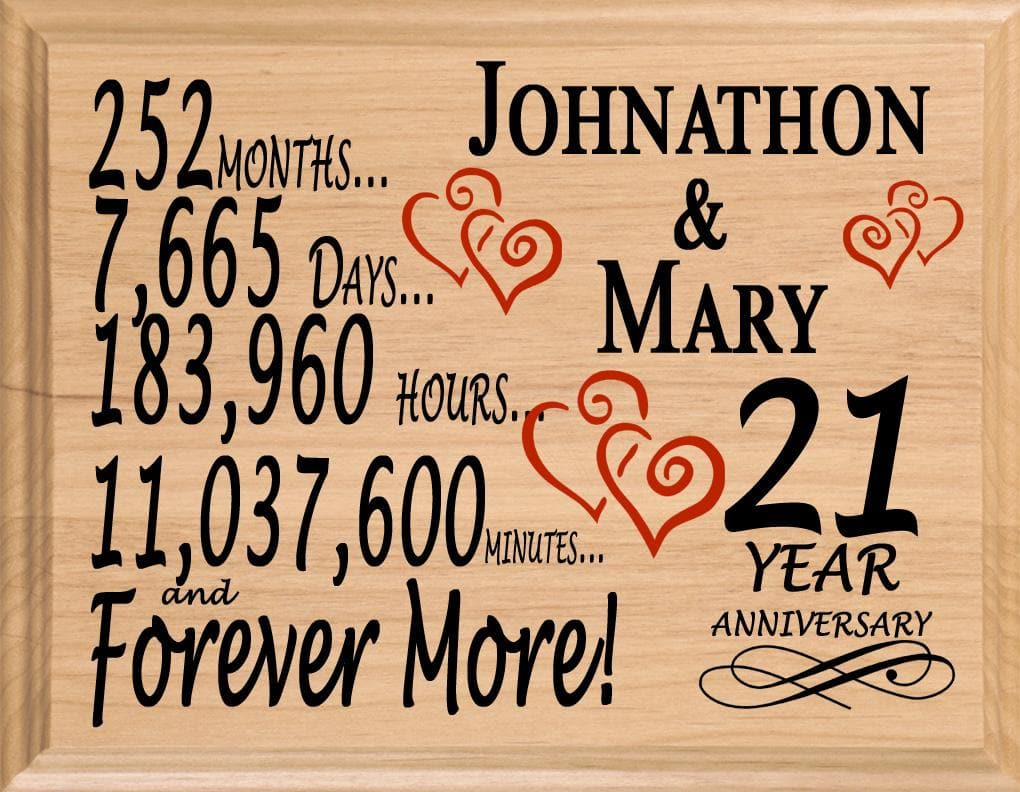 21 Year Anniversary Gifts Personalized 21st For Her Him Couple