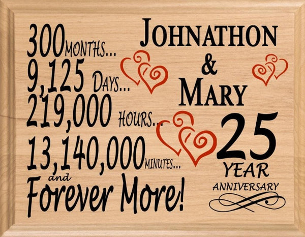 25 Year Anniversary Gifts Personalized 25th For Her Him Couple