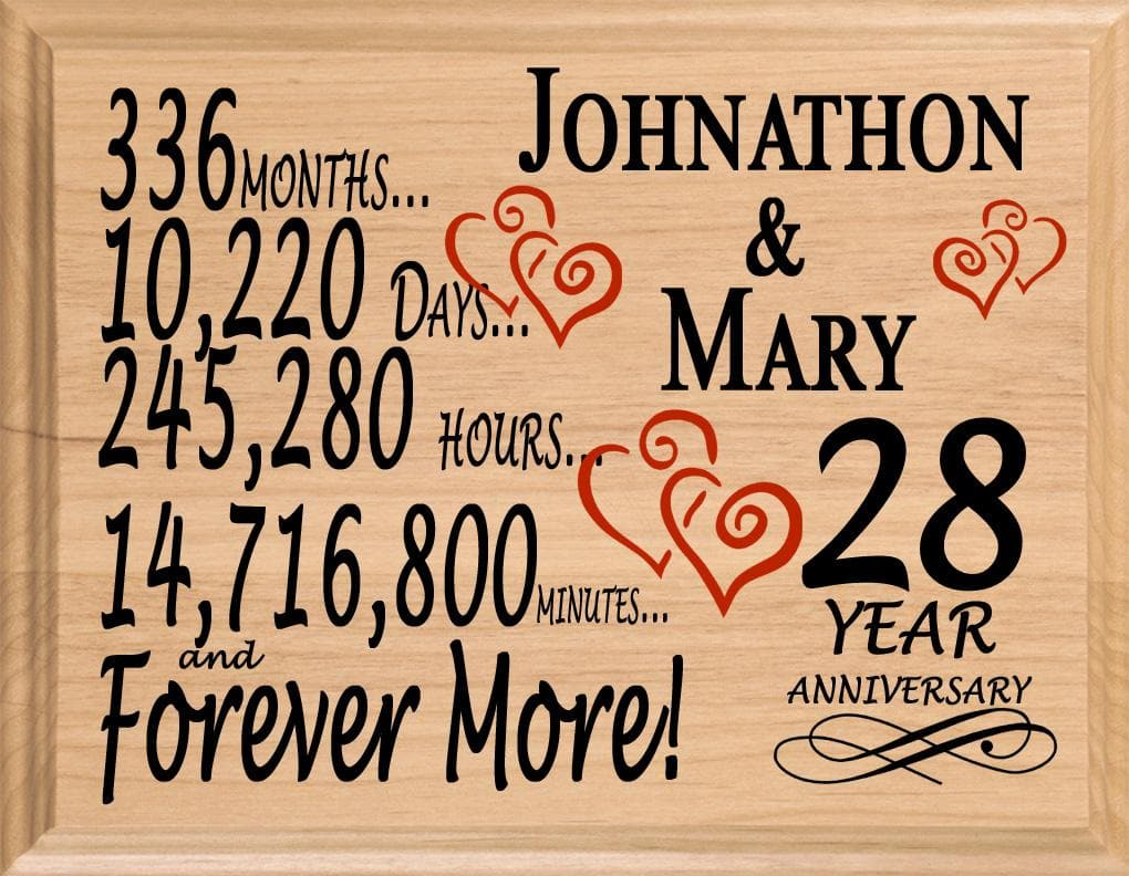 28 Year Anniversary Gifts Personalized 28th For Her Him Couple  sc 1 st  PERSONALIZEDandFAST & 28 Year Anniversary Gift Sign Personalized 28th Wedding Anniversary ...