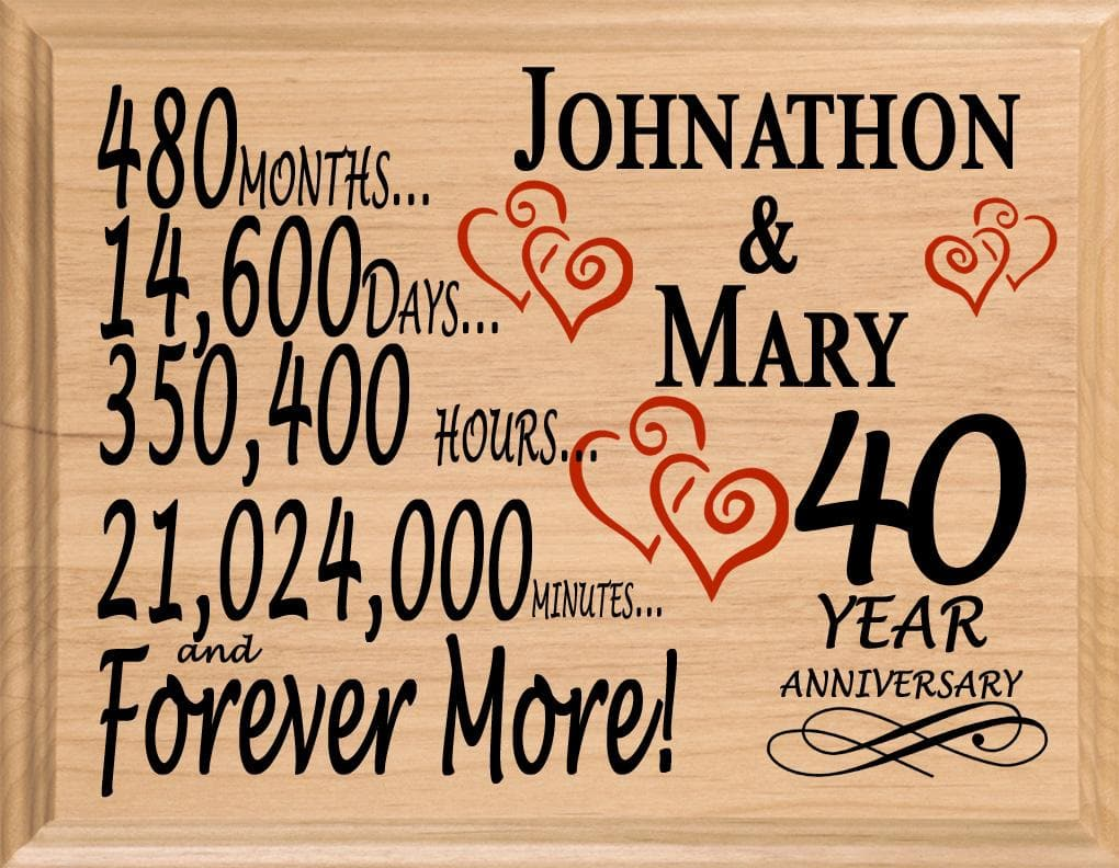 40 Year Anniversary Gift Sign Personalized 40th Wedding Anniversary