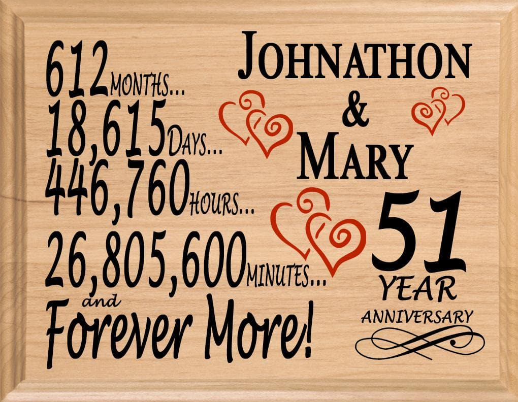 51st Anniversary Gift Sign Personalized 51 Year Wedding Anniversary