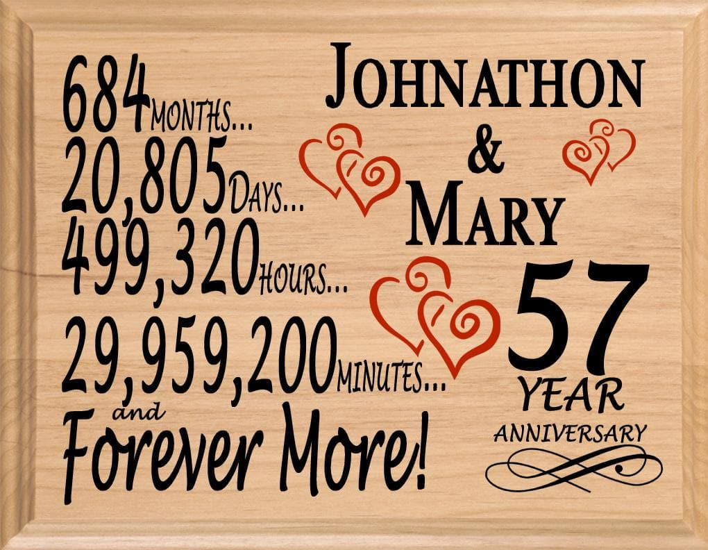 57th Anniversary Gift Sign Personalized 57 Year Wedding Anniversary