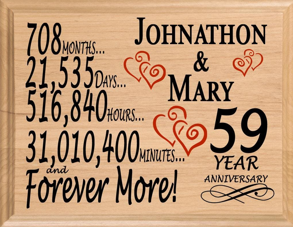 59th Anniversary Gift Sign Personalized 59 Year Wedding Anniversary
