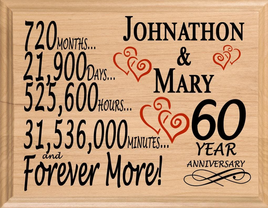 60th Anniversary Gift Sign Personalized 60 Year Wedding Anniversary