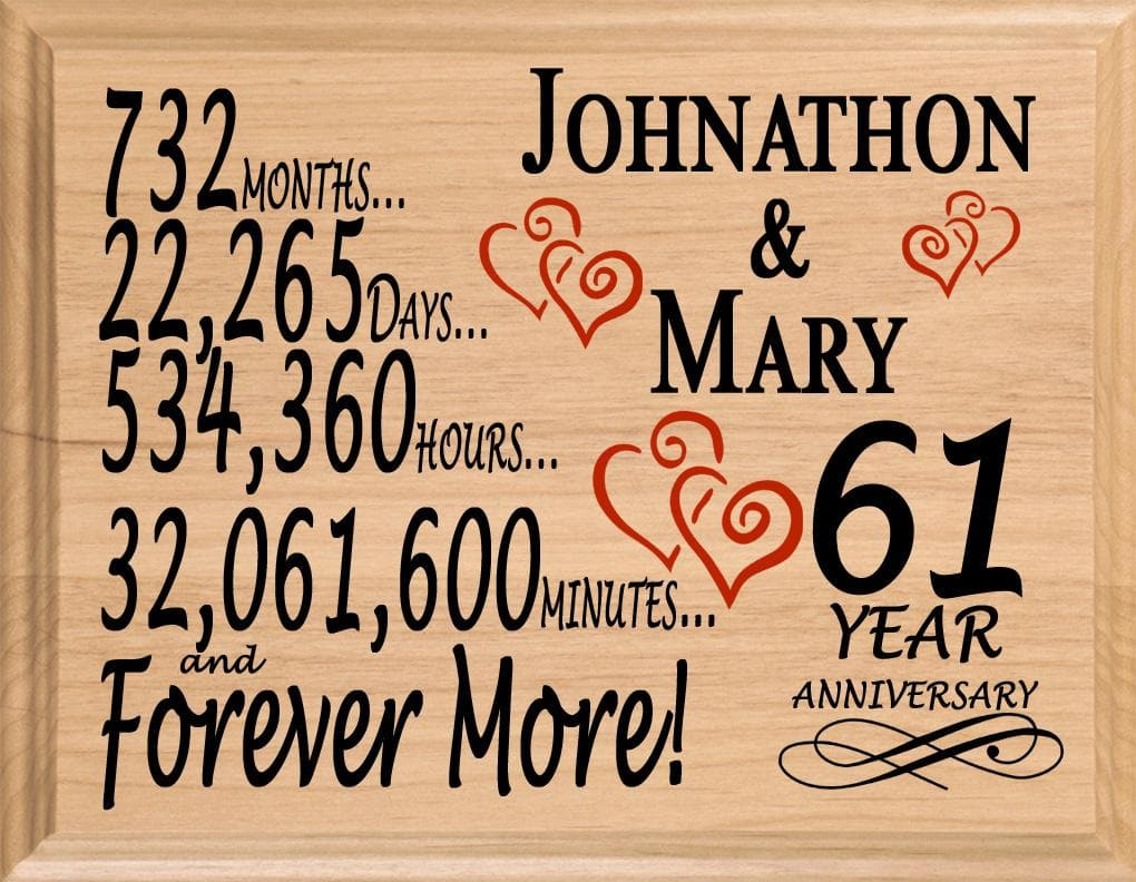 61st Anniversary Gift Sign Personalized 61 Year Wedding Anniversary