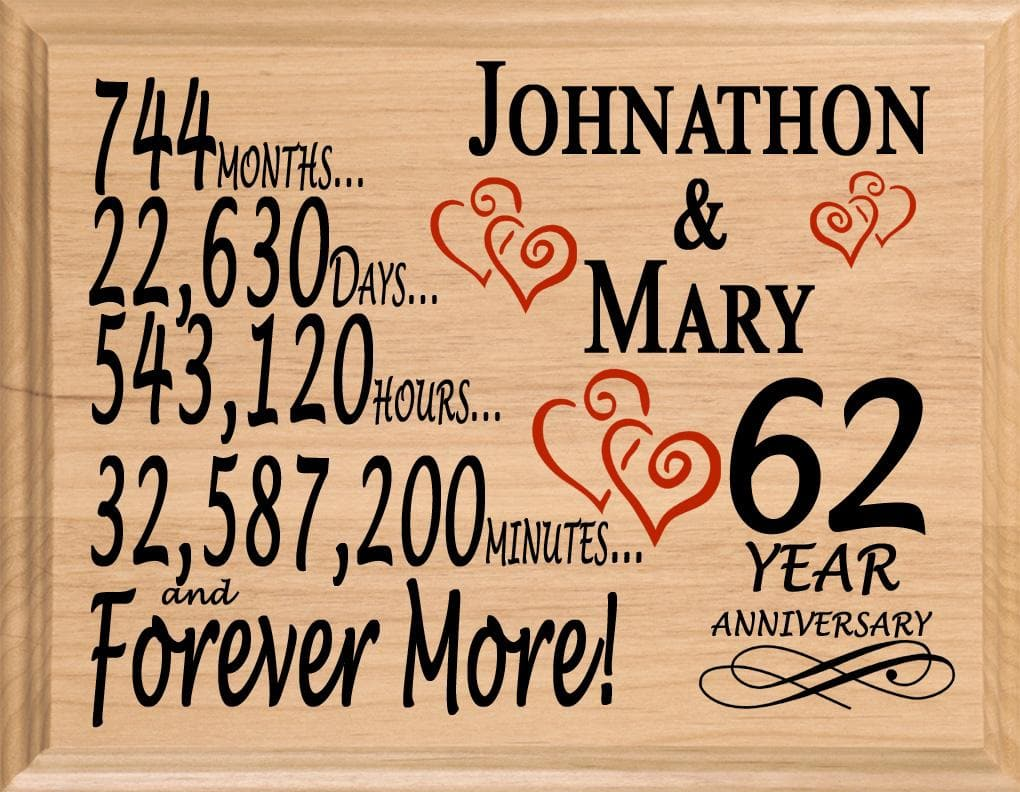 62nd Anniversary Gift Sign Personalized 62 Year Wedding Anniversary
