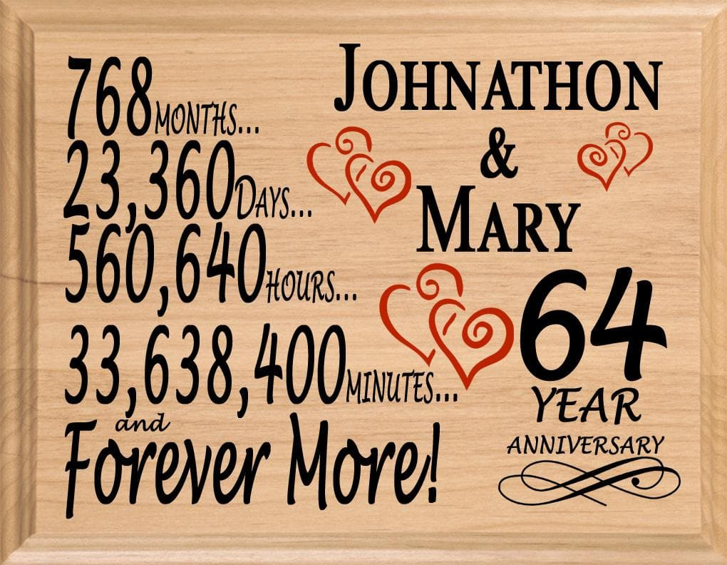 64th Anniversary Gift Sign Personalized 64 Year Wedding Anniversary