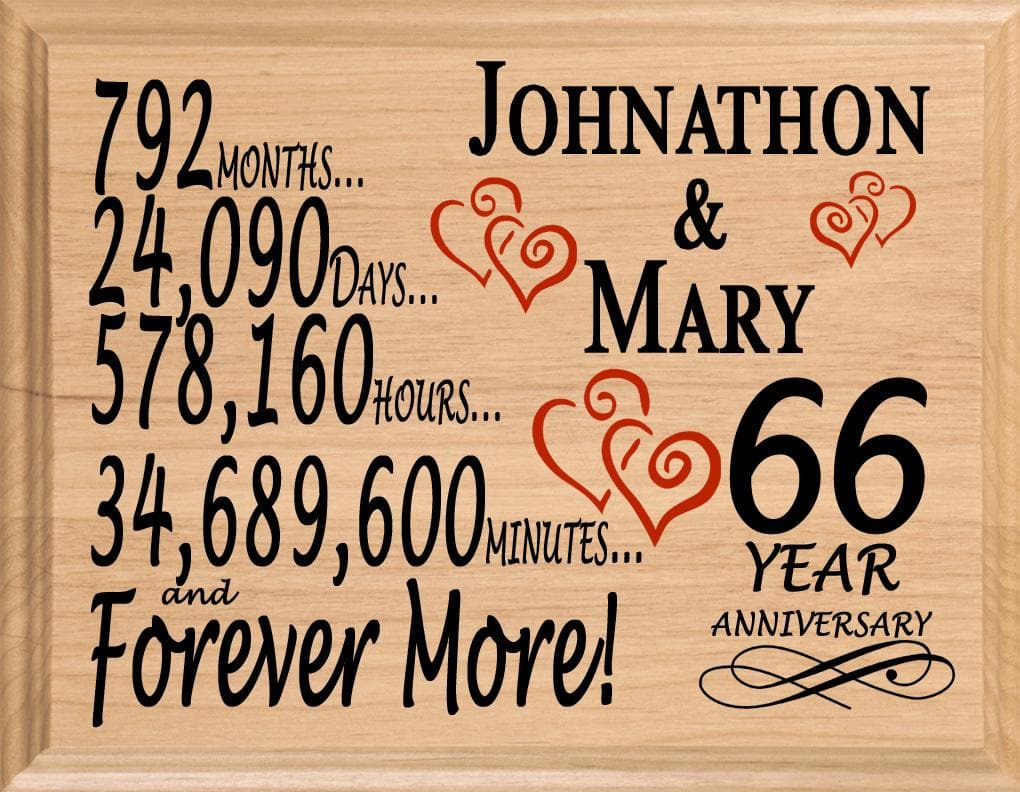 66th Anniversary Gift Sign Personalized 66 Year Wedding Anniversary