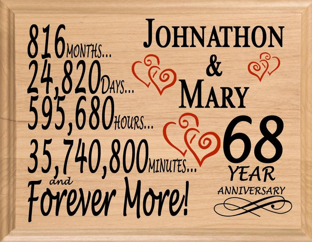 68th Anniversary Gift Sign Personalized 68 Year Wedding Anniversary