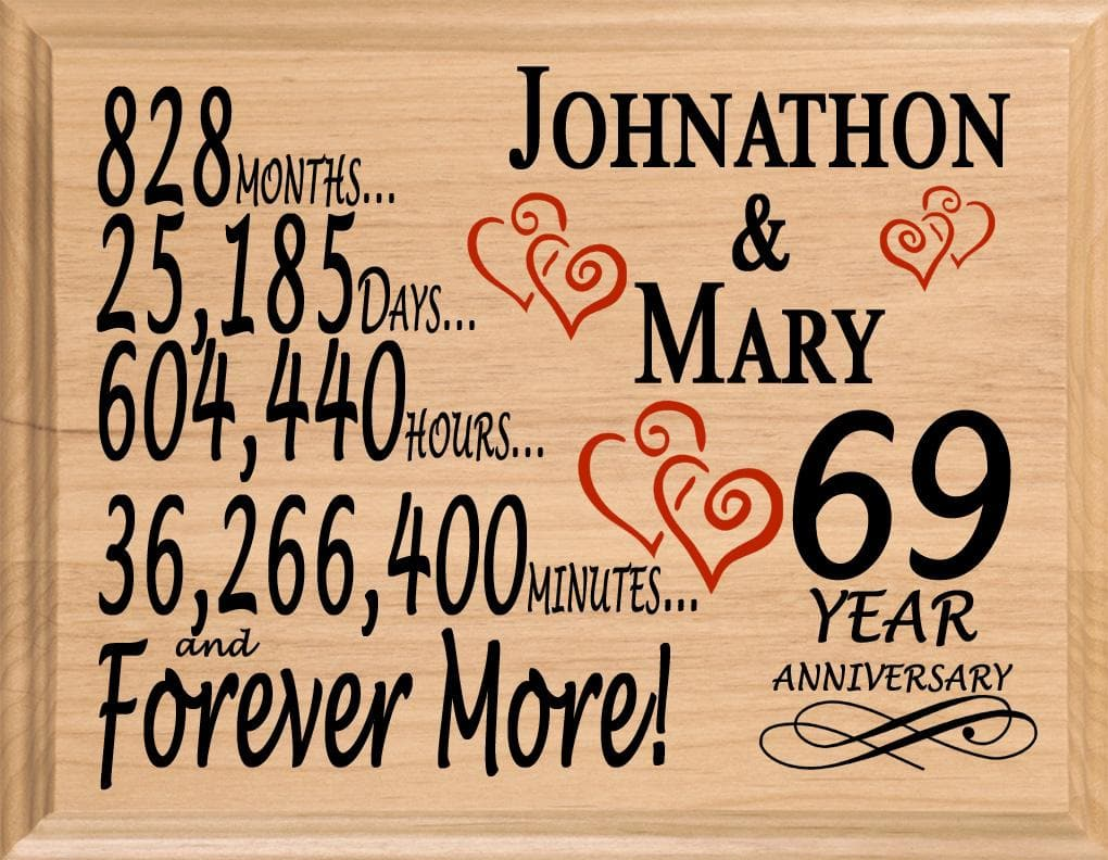 69th Anniversary Gift Sign Personalized 69 Year Wedding Anniversary