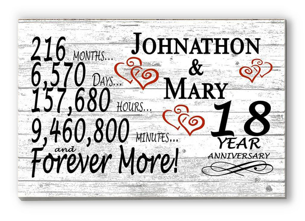 18 Year Anniversary Gift Sign Personalized 18th For Him Her or Couples Rustic Farmhouse Style