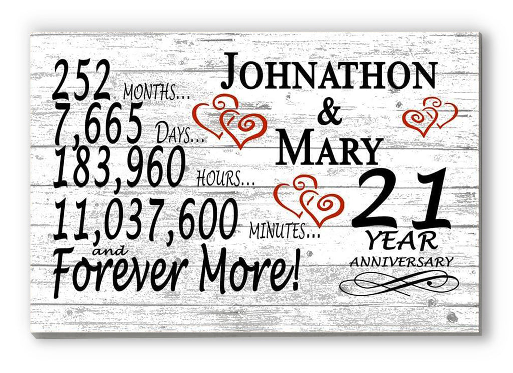 21 Year Anniversary Gift Sign Personalized 21st For Him Her or Couples Rustic Farmhouse Style