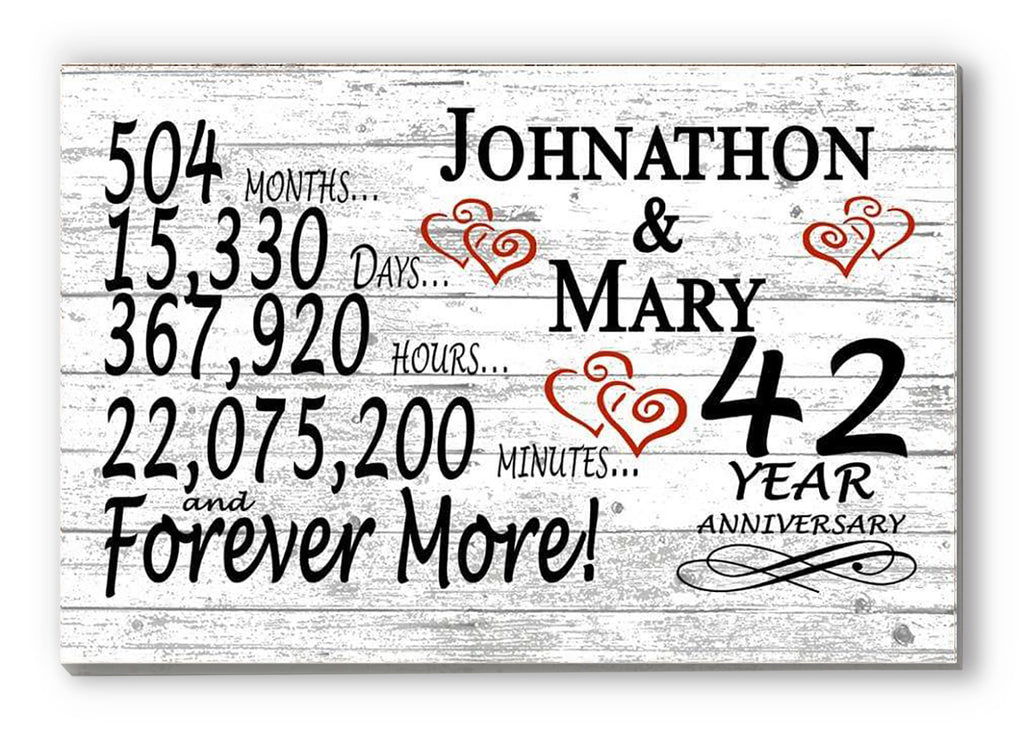 42 Year Anniversary Gift Sign Personalized 42nd For Him Her or Couples Rustic Farmhouse Style