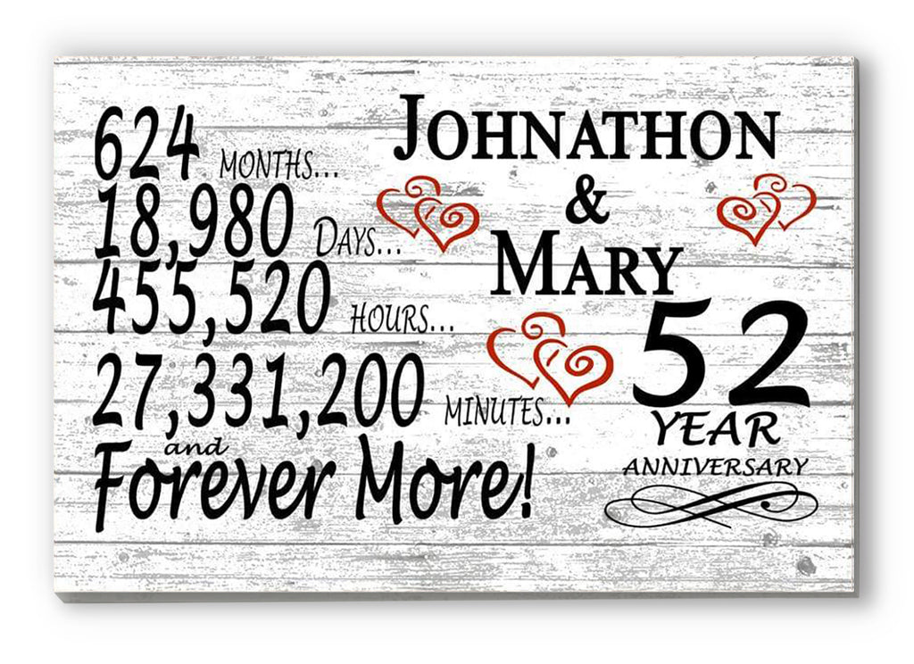 52 Year Anniversary Gift Sign Personalized 52nd For Him Her or Couples Rustic Farmhouse Style
