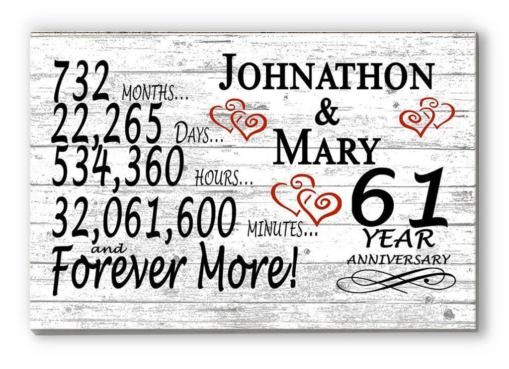 61 Year Anniversary Gift Sign Personalized 61st For Him Her or Couples Rustic Farmhouse Style