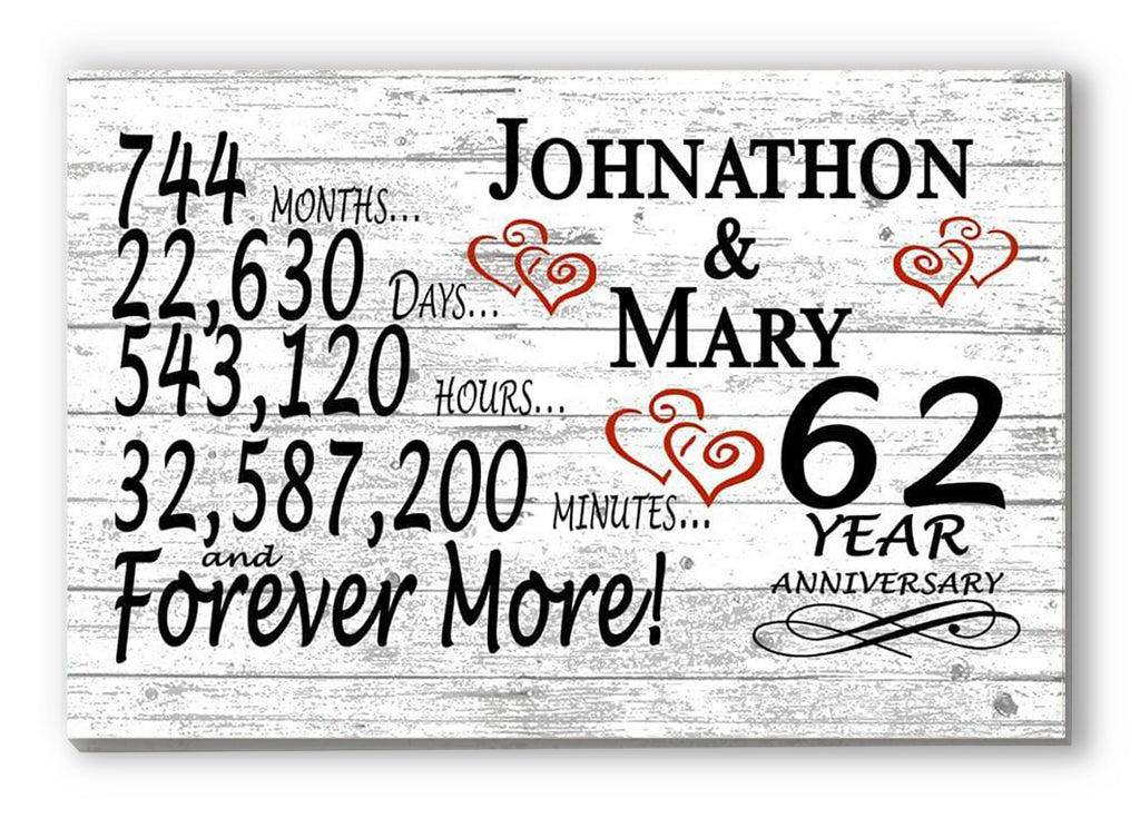 62 Year Anniversary Gift Sign Personalized 62nd For Him Her or Couples Rustic Farmhouse Style