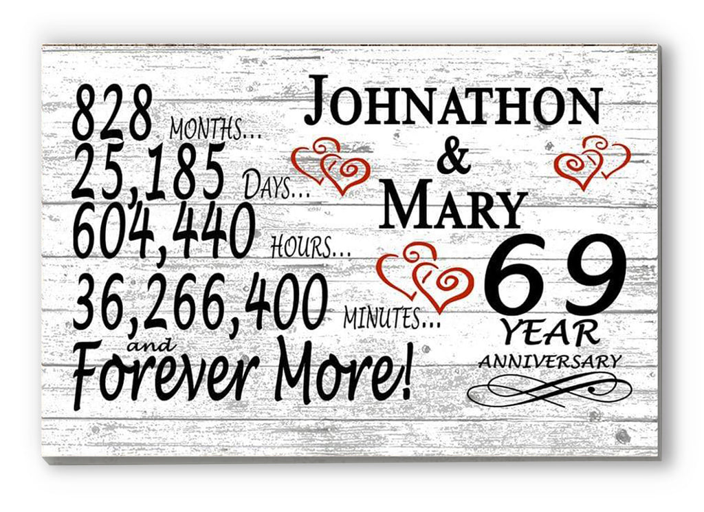 69 Year Anniversary Gift Sign Personalized 69th For Him Her or Couples Rustic Farmhouse Style