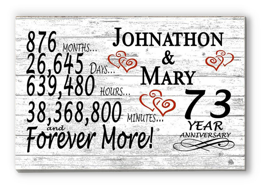 73 Year Anniversary Gift Sign Personalized 73rd For Him Her or Couples Rustic Farmhouse Style