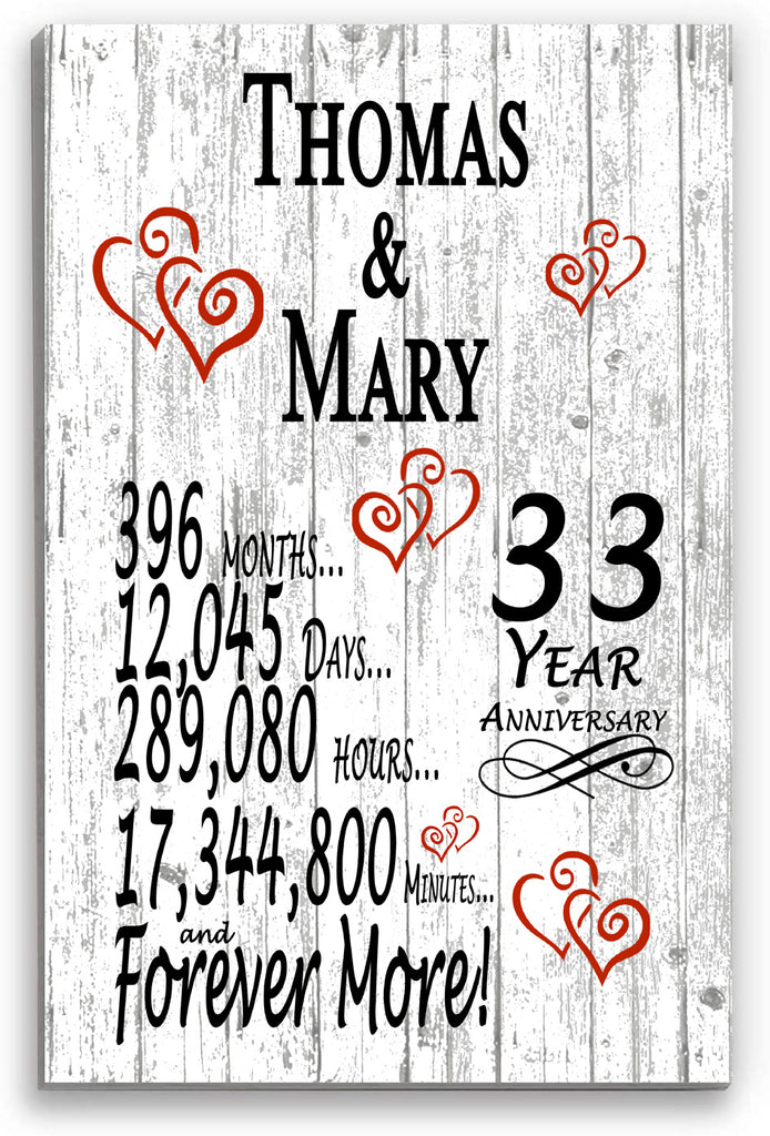 33 Year Anniversary Personalized Gift Sign