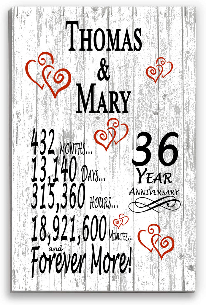 36 Year Anniversary Personalized Gift Sign