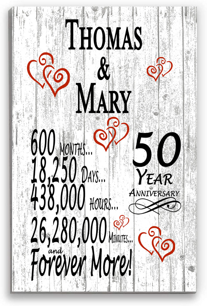 50th Anniversary Personalized Gift