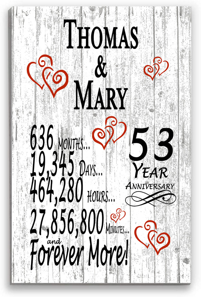 53 Year Anniversary Personalized Gift