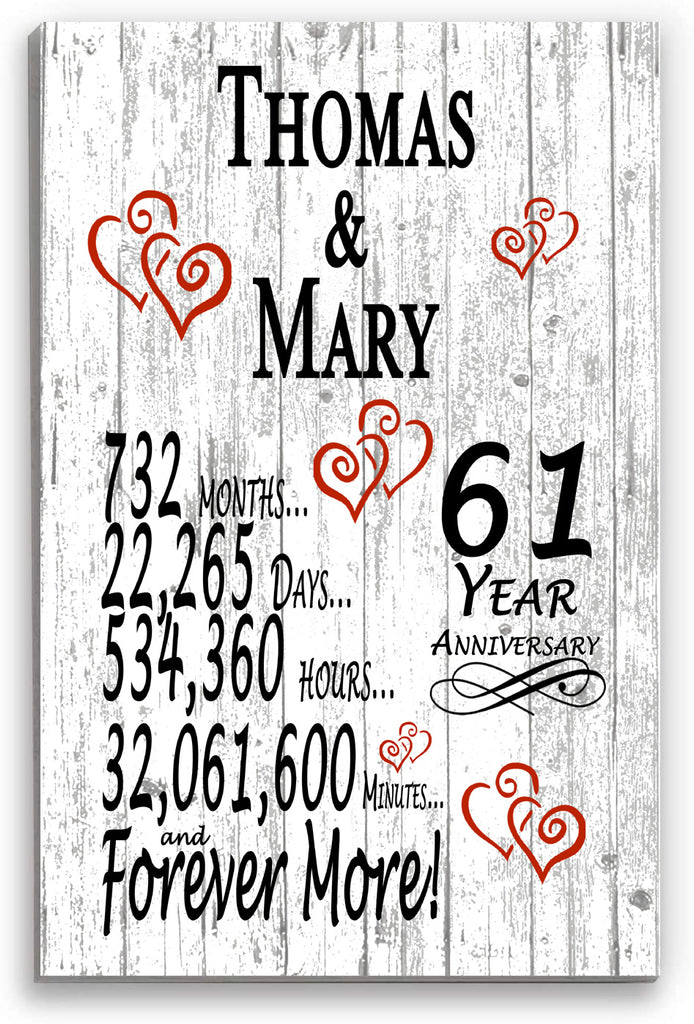 61 Year Anniversary Personalized Gift