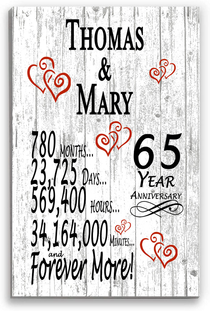 65 Year Anniversary Personalized Gift