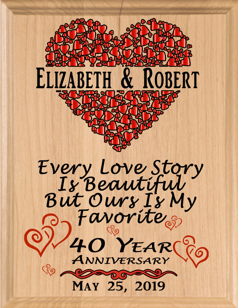 Personalized 40 Year Anniversary Gift Sign Every Love Story