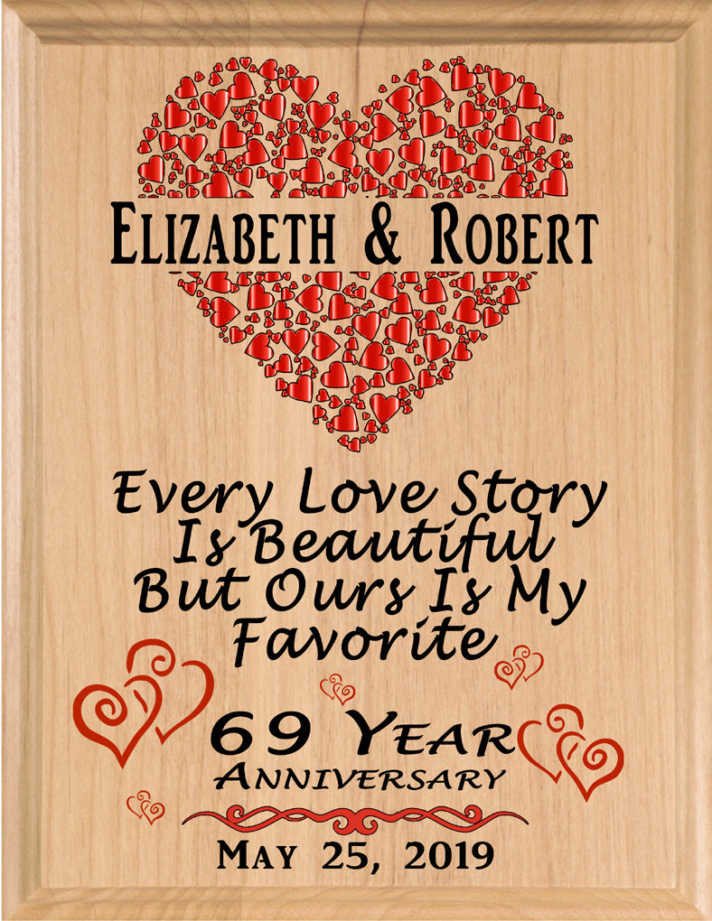 Personalized 69 Year Anniversary Gift Sign Every Love Story