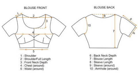 provide measurment for blouse stitching