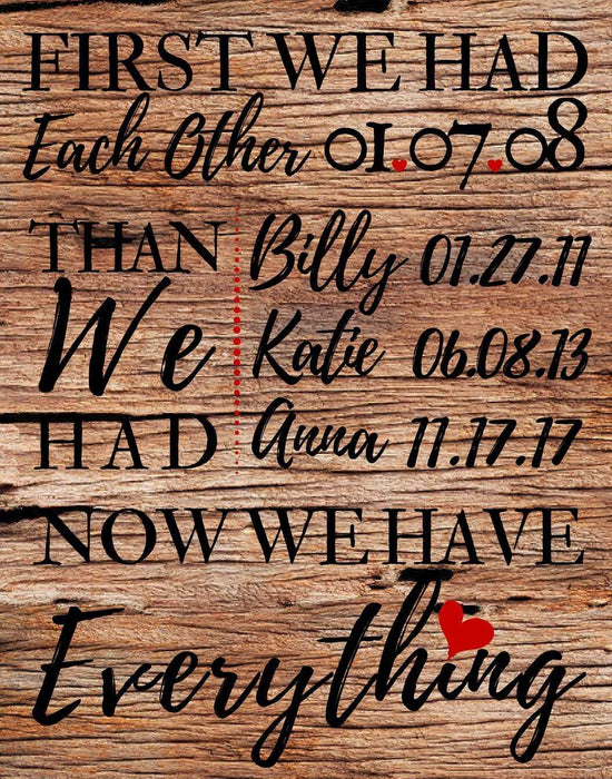 First We Had Each Other Then We Had You, Personalized Family wall art decor