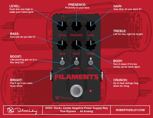 Keeley Filaments High Gain distortion pedal - The Guitar World