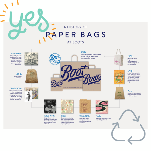 Boots UK to replace plastic carrier bags with unbleached paper bags in all stores