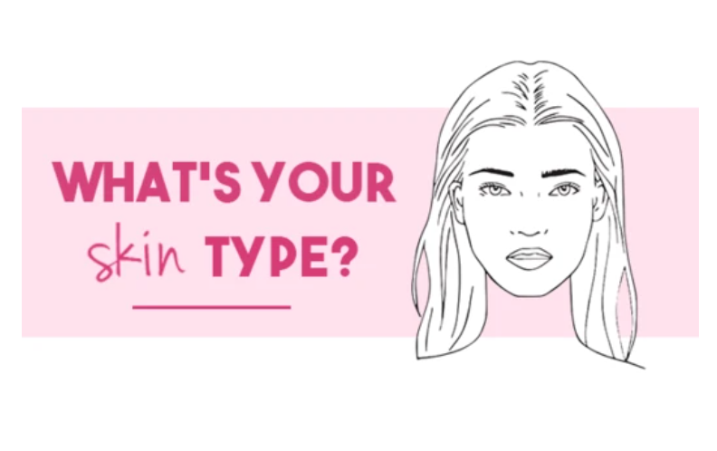 What's Your Skin Type?