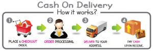 MAKE YOUR PAYMENT NOW CASH ON DELIVERY
